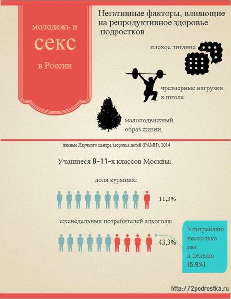 vkontakte-sperma-vnutri