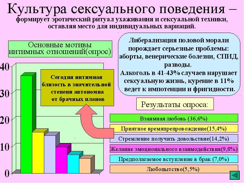 issledovanie-psihoseksualnogo-razvitiya